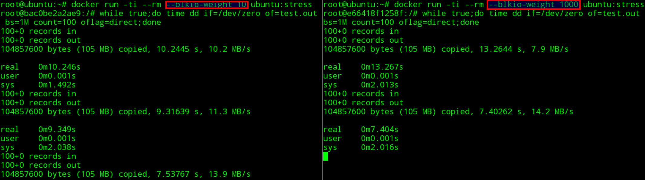 Docker(二十)-Docker容器CPU、memory资源限制